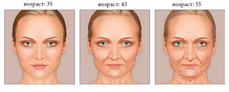 изменений лица
