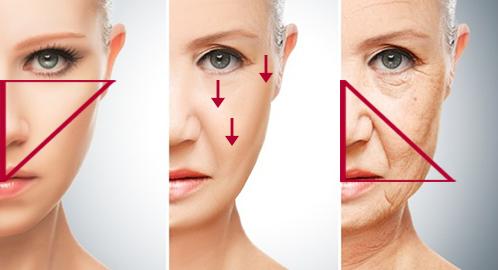 диагностика изменений на лице